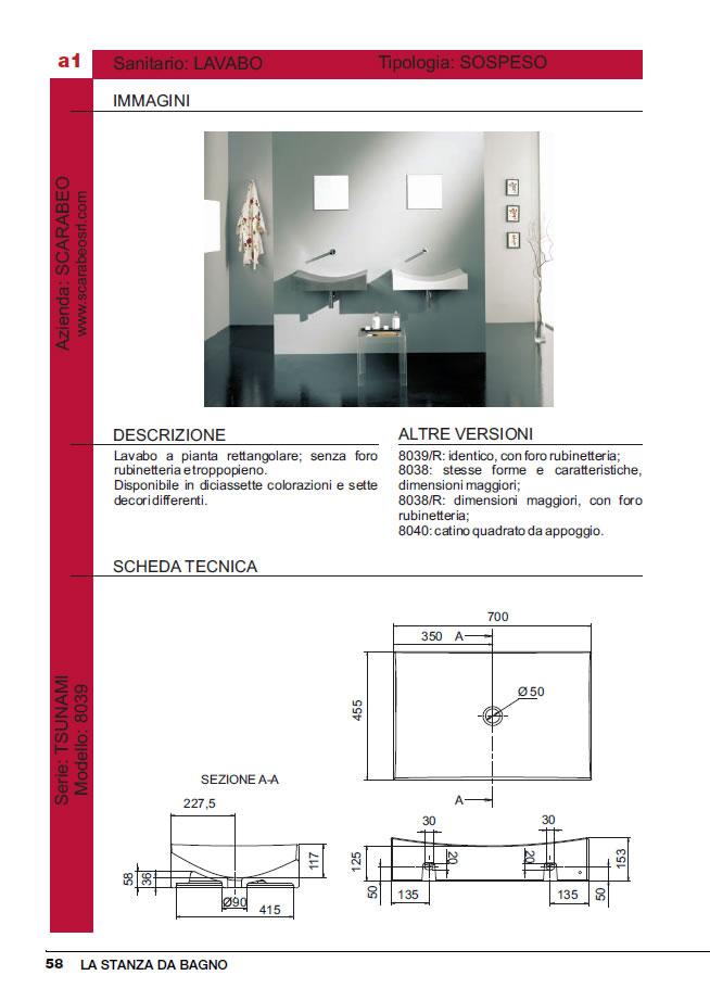 Abitare collana dedicata allinterior design - La stanza ...