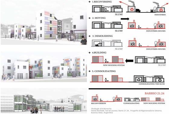 Architettura sostenibile 2013 for Concorsi di architettura