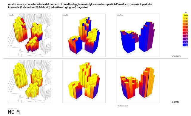 Modellate dal percorso solare le torri di mario cucinella for Software di progettazione domestica di piano terra