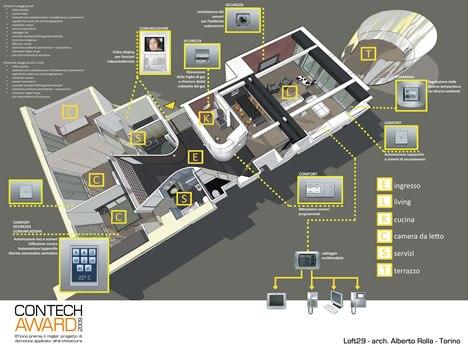 Contech award 2009 - Progetto casa domotica ...